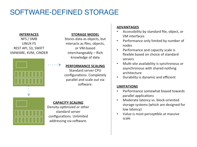 Digicor Software Defined Storage