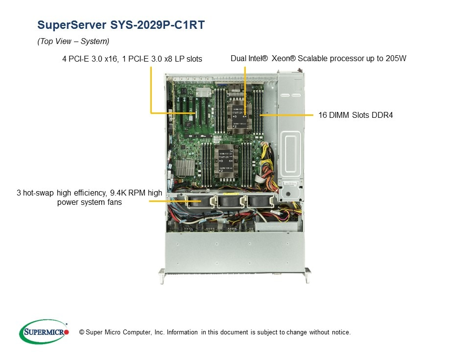 SuperServer-2029P-C1RT fourth image