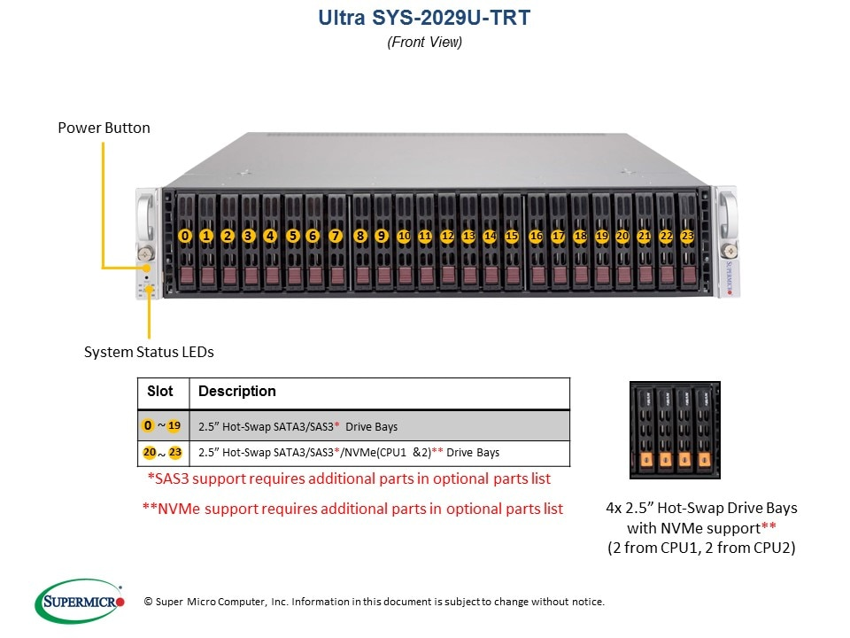 SuperServer-2029U-TRT second image