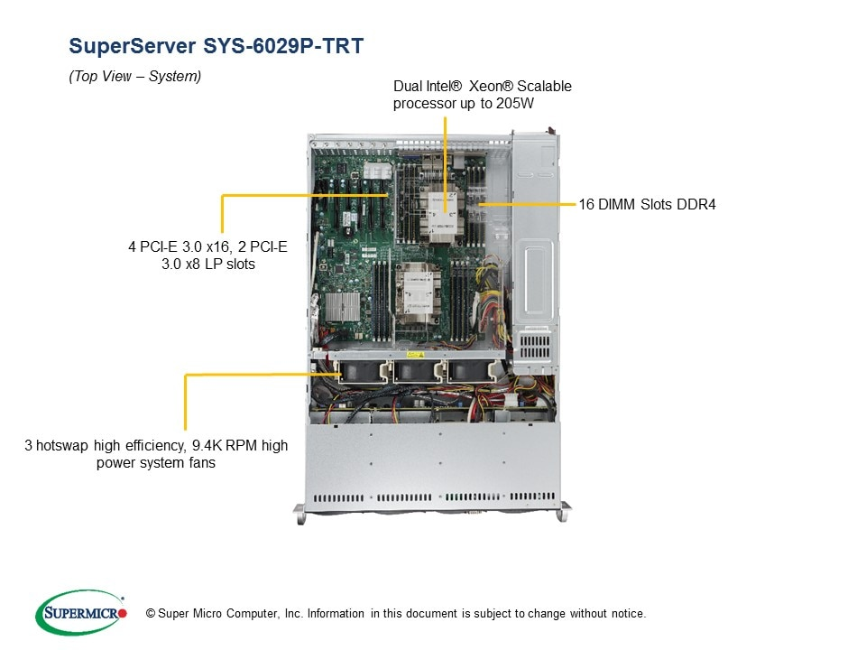 SuperServer-6029P-TRT fourth image