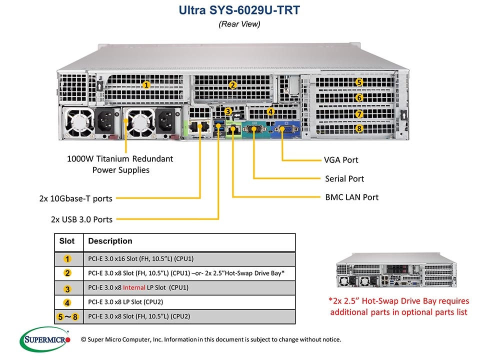 SuperServer-6029U-TRT third image