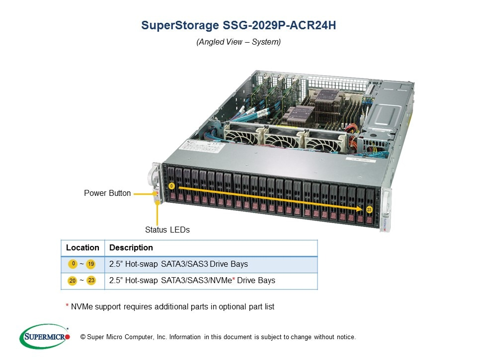 SuperStorage-2029P-ACR24H