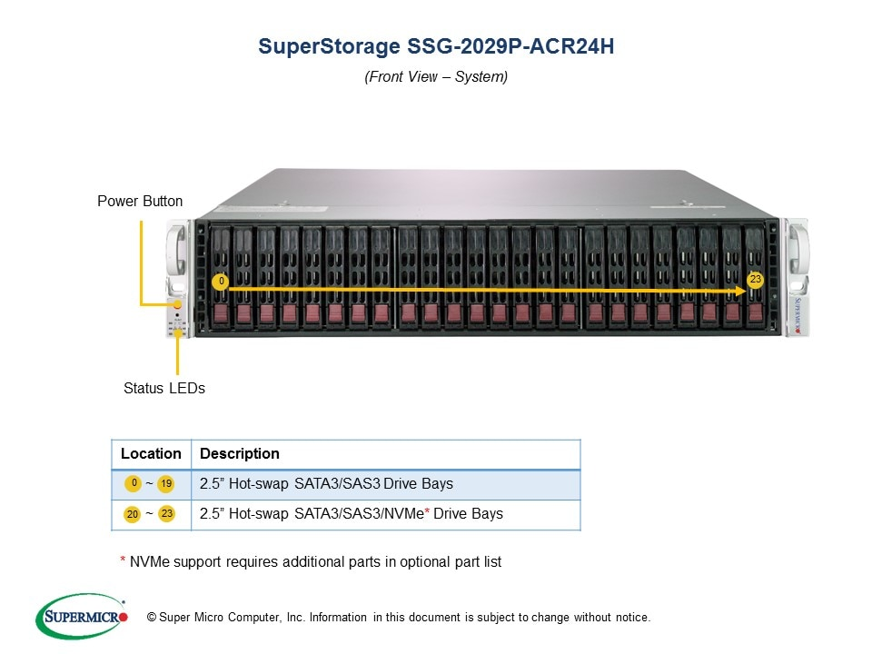 SuperStorage-2029P-ACR24H second image